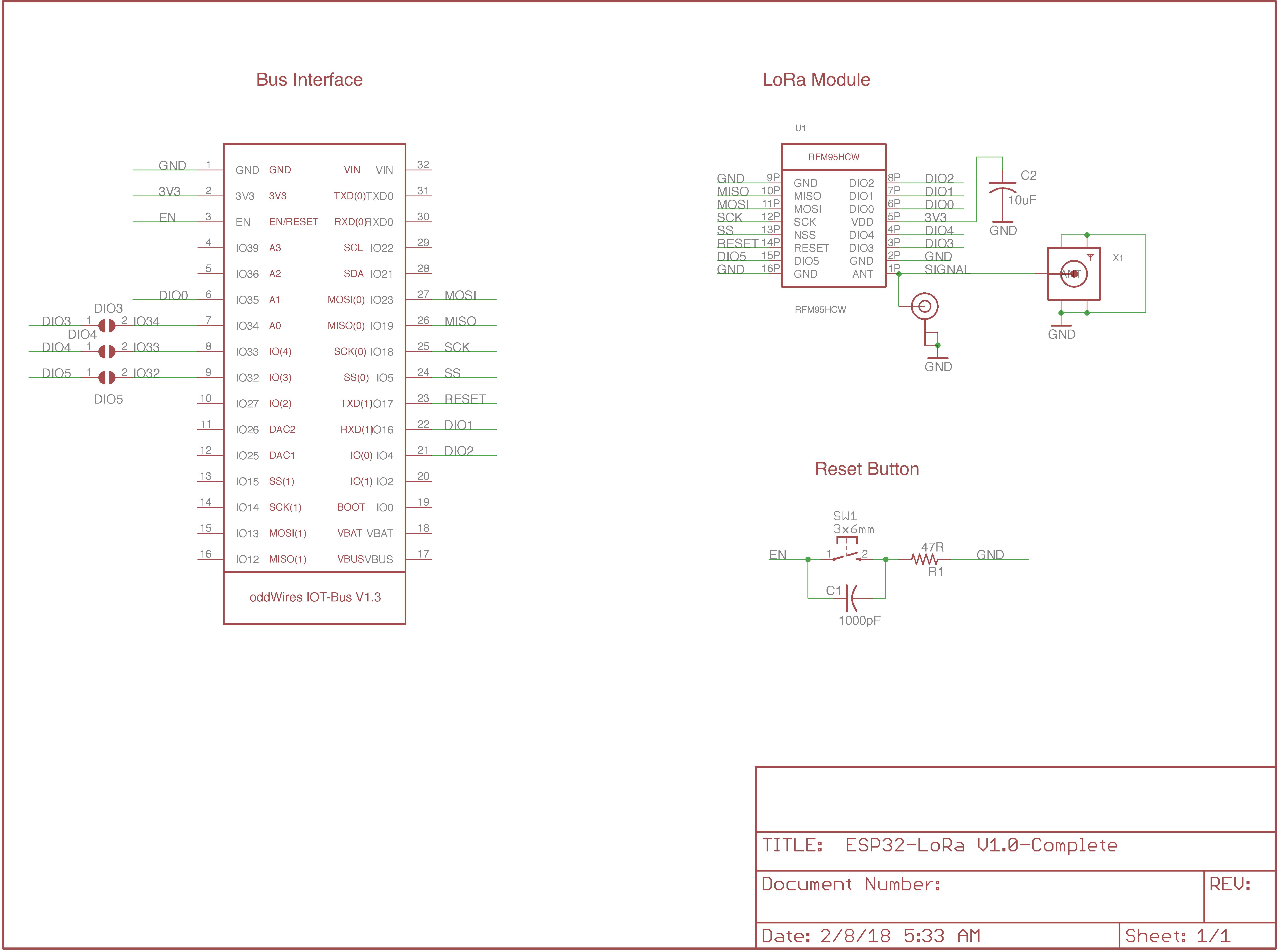 LoRa — iot-bus latest documentation